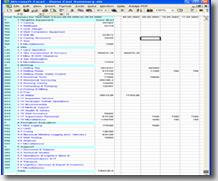 Abbildung 2: Cost Summary report
