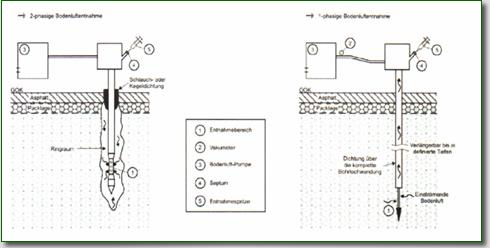 GEO-data Kompaktsystem im Vergleich
